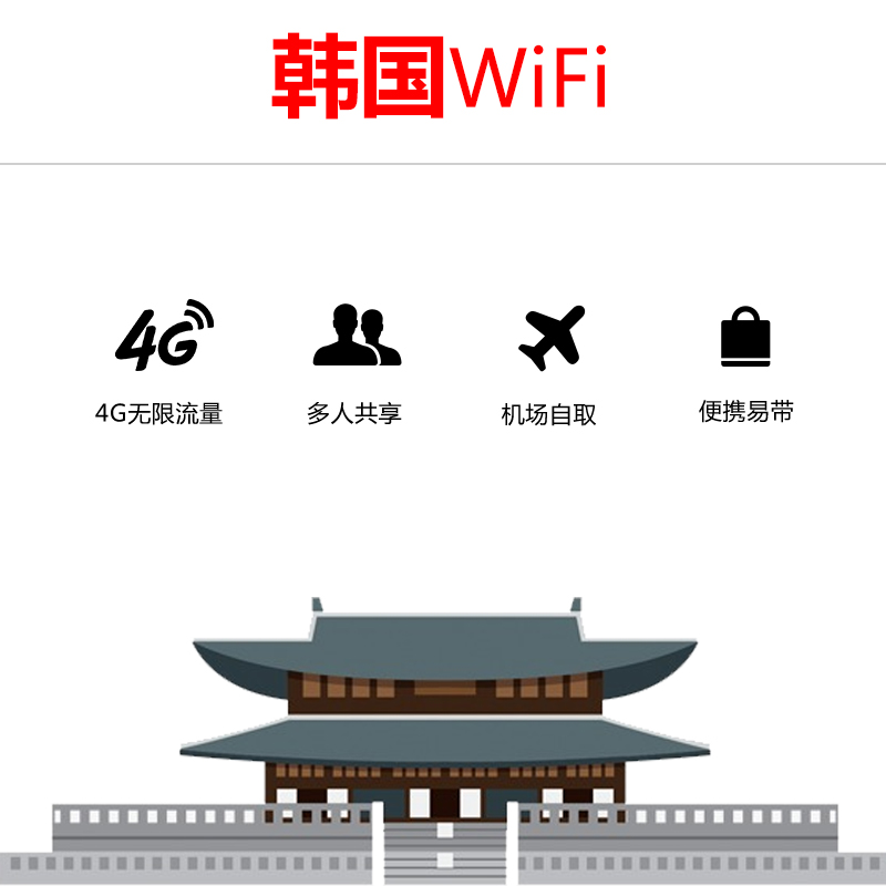 游伴伴 韩国4G无限流量wifi 单日包